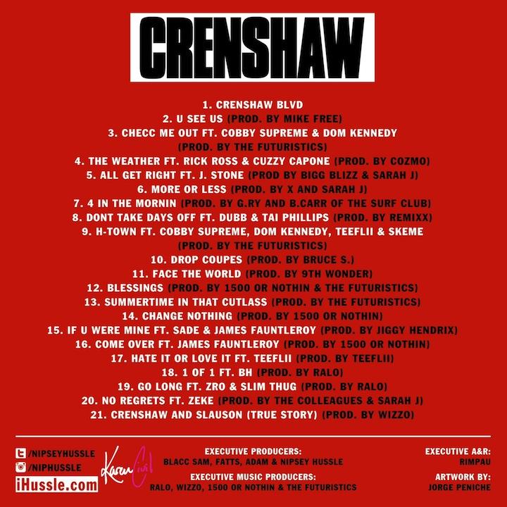 Nipsey_Crenshaw_tracklist